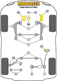 ford focus suspension diagram powerflex performance polyurethane bushes