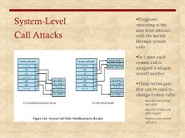 chapter 14 computer security threats ppt download