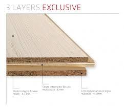 Laminate Flooring Layers Bertistudio News 2012 Berti Pavimenti In Legno U2013 Blog
