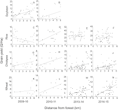 assessment of crop damage by protected wild mammalian herbivores