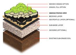 Plastic Pavers by Plastic Permeable Paving Grids Plastic Ground Mats For Green