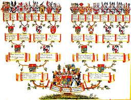 catholic bible 101 healing your family tree