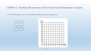 lesson 5 identifying proportional and non proportional