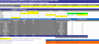 Calibration Spreadsheet Template Download Microsoft Excel Spreadsheets For Ice Cream Recipes