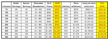 wedding cake price stunning wedding cake prices sweet inspirations chart chart
