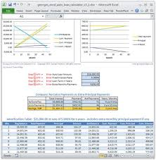 28 excel mortgage template mortgage amortization spreadsheet
