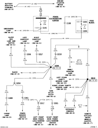 28 1996 jeep cherokee country wiring diagram 1996 jeep