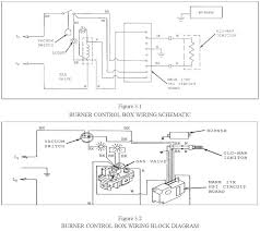potentiometer wiring diagram electric scooter dolgular com