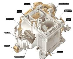 checking and cleaning a gm varajet carburettor how a car works