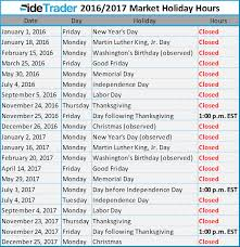 Market Holidays Nyse Nasdaq Holidays And Hours Sidetrader