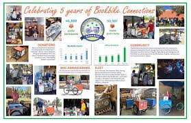 Tucson Parade Of Lights Bookbike Of Pima County Home Facebook