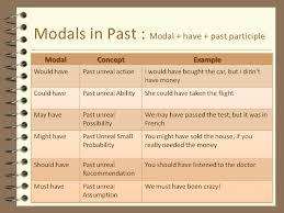 modal verbs lessons tes teach
