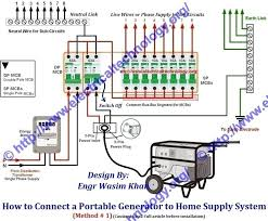 generator changeover switch wiring diagram plus how to connect