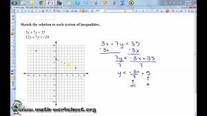 algebra systems of equations and inequalities graphing systems