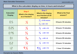 fun calculator worksheets using a calculator worksheet ks3 pdf