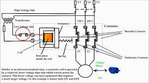 contactor wiring diagram agnitum me