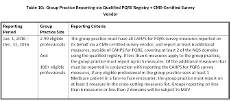 pqrs registries reporting as a practice american college of cardiology