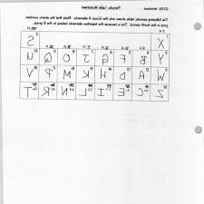periodic table puzzle worksheet answers periodic table worksheet answers chemistry if8766 worksheet resume
