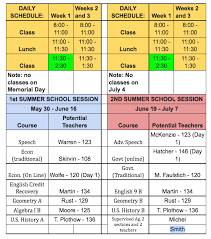 online speech class for high school credit phs summer school schedule plymouth high school