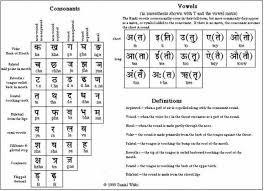 tamil worksheets for grade 1 free download alphabets worksheets