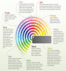 the most calming color color theory marketing branding and the psychology of color