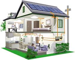 solar for home in india solar home lighting system in guwahati assam natsakee incorporation