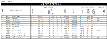 see electrical building standard level