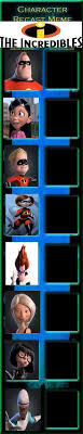 The Incredibles Memes - the incredibles recast meme by ladylambdadelta on deviantart