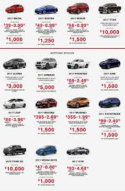 nissan canada september incentives bc full incentive nissan jpg