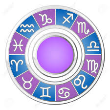 Colors Of The Zodiac by Astrology Circle All Signs Of The Zodiac Vector Illustration