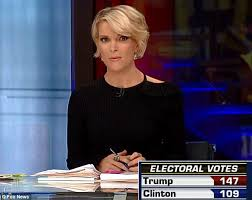 megan kellys hair styles fox host megyn kelly wins over twitter with her us election night