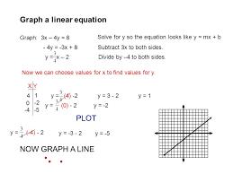 2 graph
