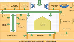 plan layout library floor plan layout