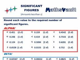 significant figures less than 1 differentiated worksheet by