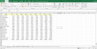 hide and unhide excel worksheets from a workbook exceldemy com