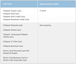 citibank business card login citi cards business login template to apply for the citibusiness