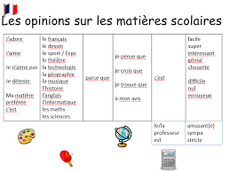 blank jeopardy ppt revision template sounds by teacherbiology