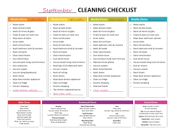 how to clean a hotel room checklist great kitchen cleaning