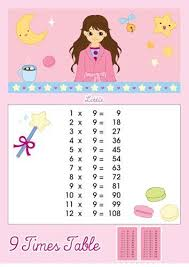 create a table chart free 9 times tables charts for kids free printables download at www