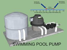 swimming pool swimming pool filter system with know how many