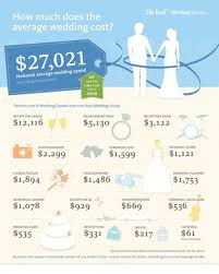 cost of wedding bands how much does a wedding ring cost wedding rings wedding ideas