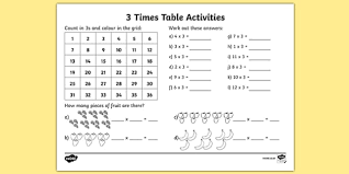 3 times table worksheet 3 times table worksheet activity sheet 3 times tables