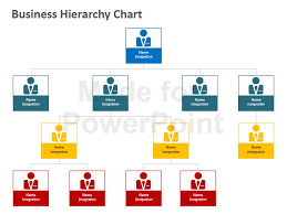 business hierarchy template organizational chart templates for any