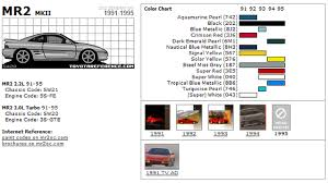 all generation mr2 paint codes archive toyota mr2 message board
