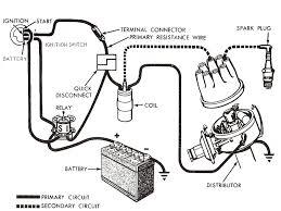 basic ignition wiring diagram