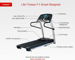 Small Treadmills For Small Spaces - best compact treadmills on the market for 2017 space friendly