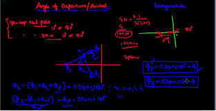 root locus rule7 angle of departure youtube