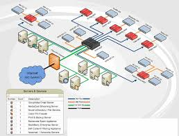 network diagrams highly rated by it pros techrepublic