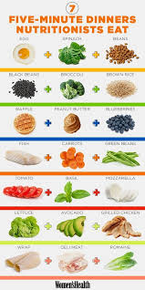 13 infographics to help you eat healthier infographics meals