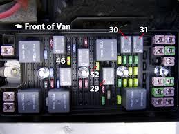 davintosh trailer wiring on the 2005 ford freestar